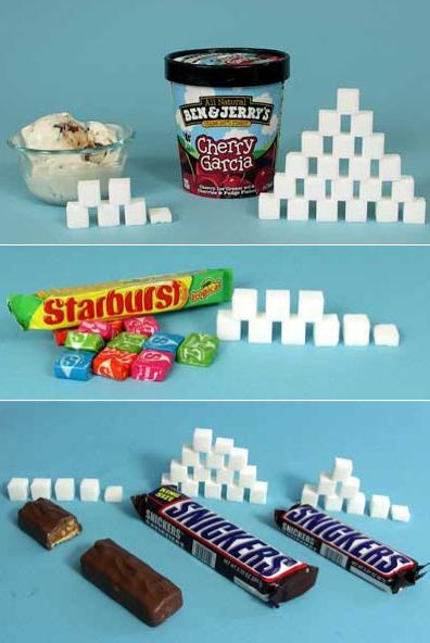 Sugary Nom