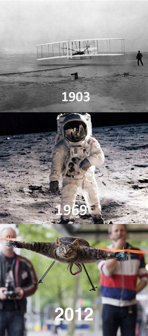 flight through the years